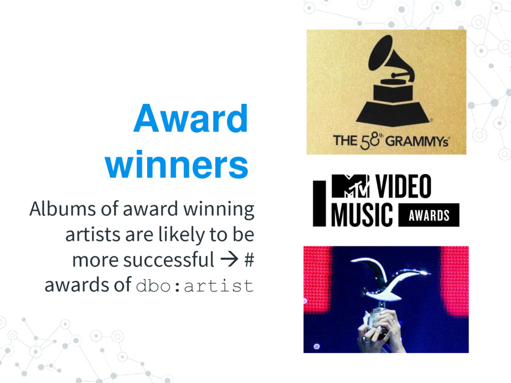 Award winners Albums of award winning artists a...