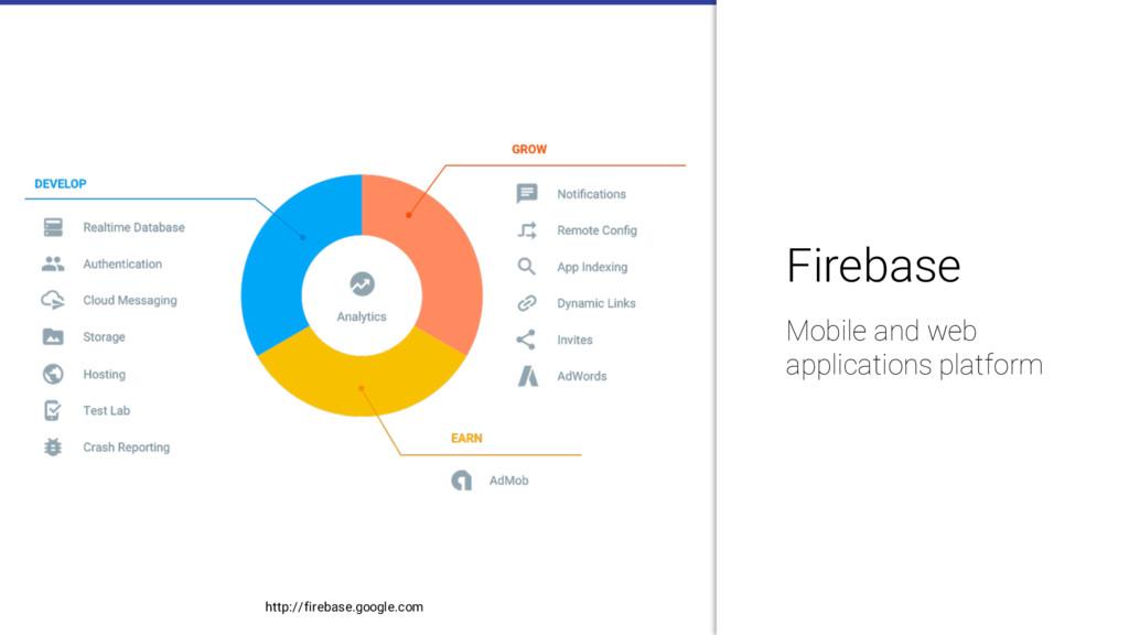 Firebase Mobile and web applications platform h...