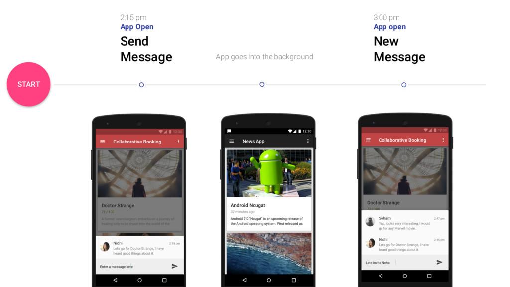 START 2:15 pm App Open Send Message App goes in...