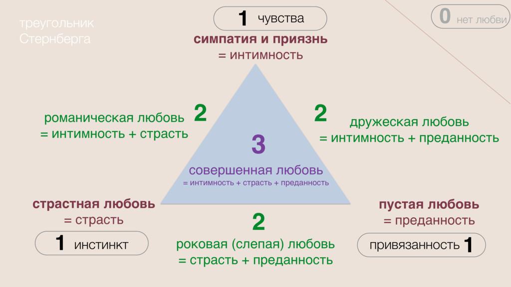 1 1 1 2 2 2 3 треугольник Стернберга привязанно...