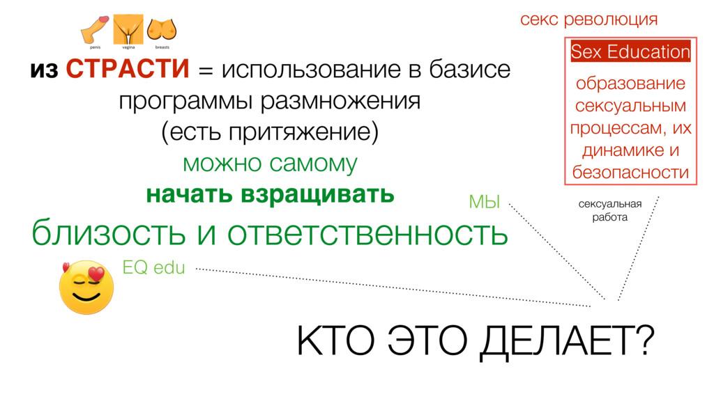 из СТРАСТИ = использование в базисе программы р...