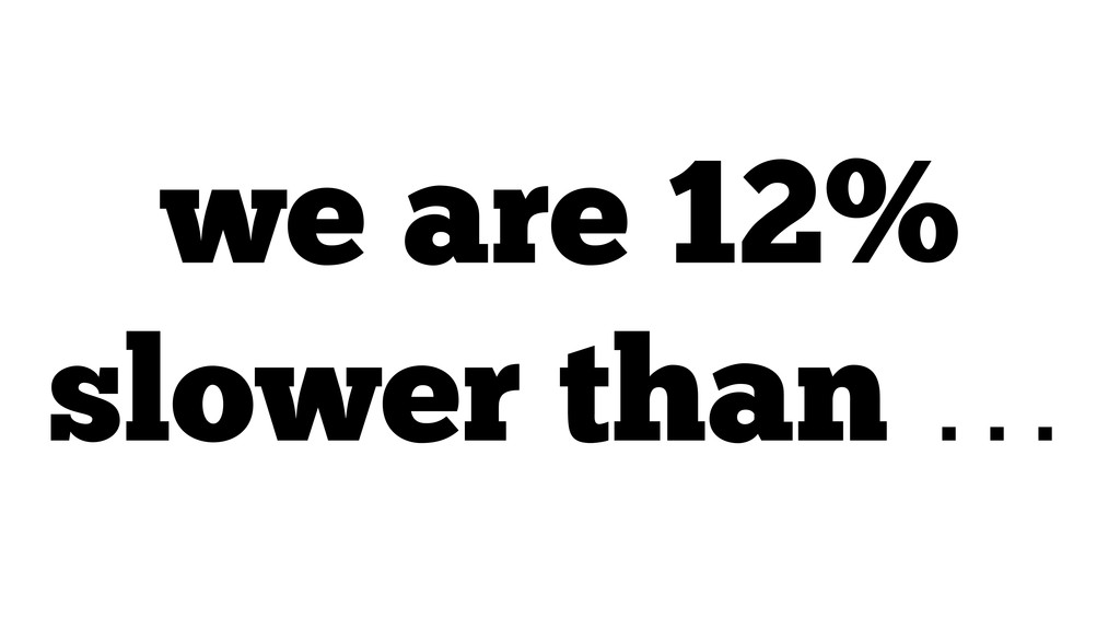 we are 12% slower than …