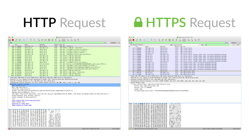 ! HTTPS Request HTTP Request