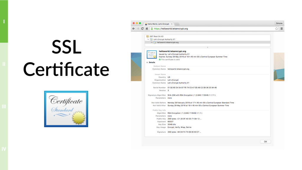 SSL Cer>ficate IV III II I