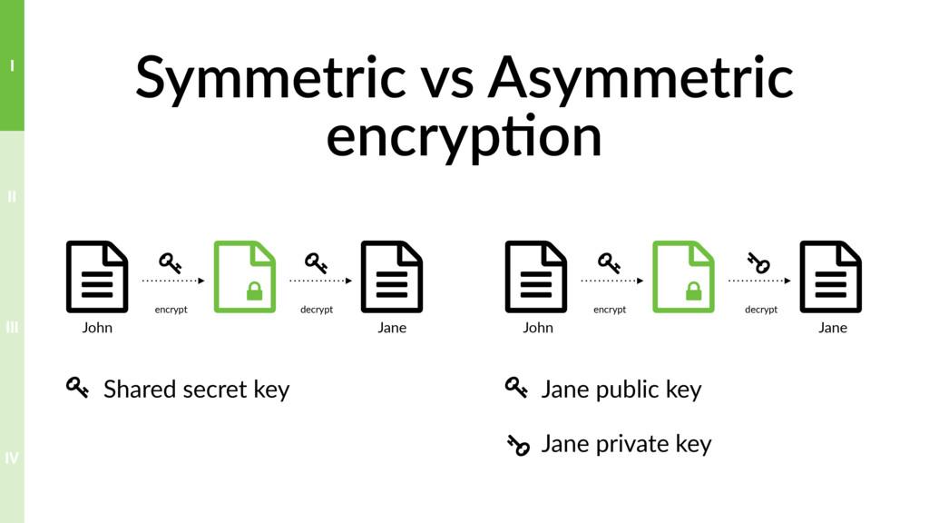 Symmetric vs Asymmetric * ! ( encrypt ( decrypt...