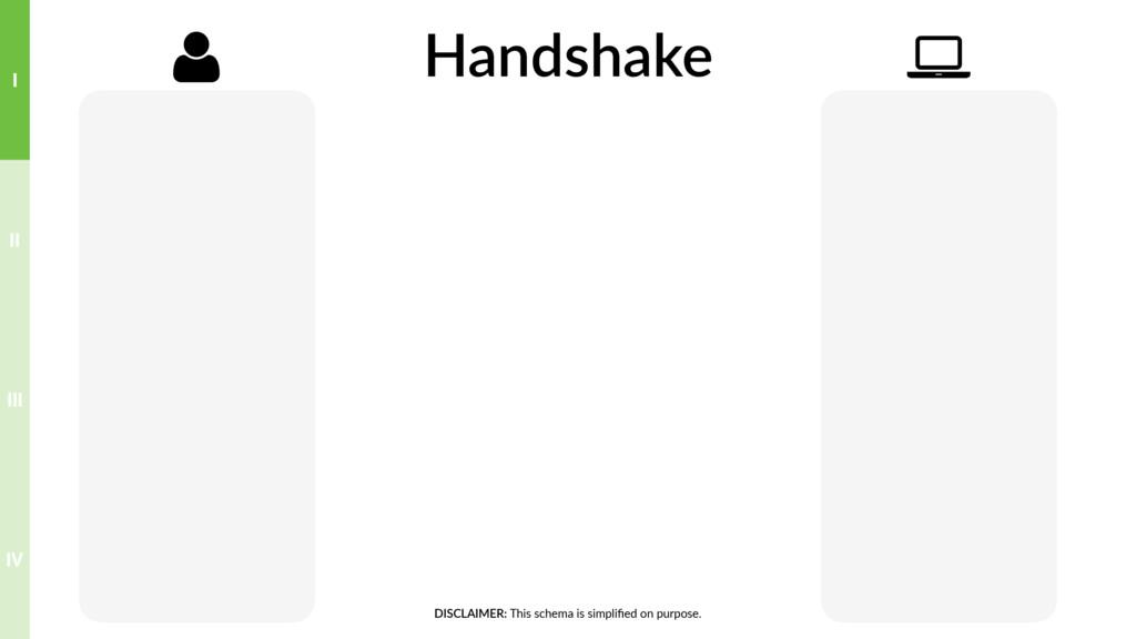 Handshake , - DISCLAIMER: This schema is simpli...