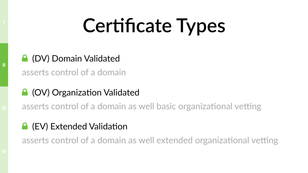 ! (DV) Domain Validated asserts control of a do...