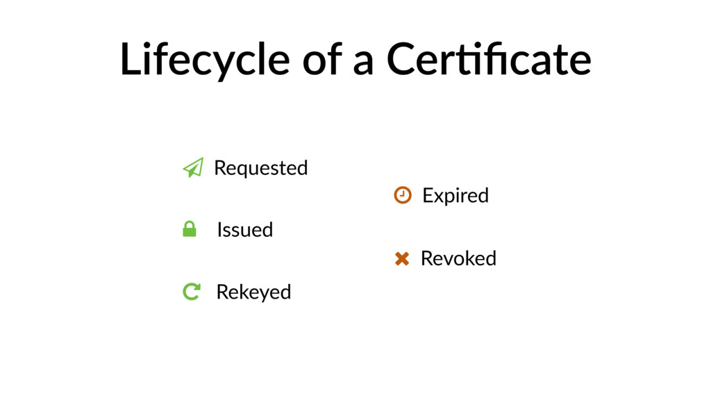 Lifecycle of a Cer>ficate 6 Requested ! Issued &...