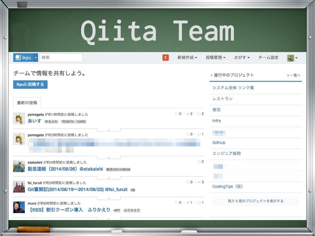 Qiita Team