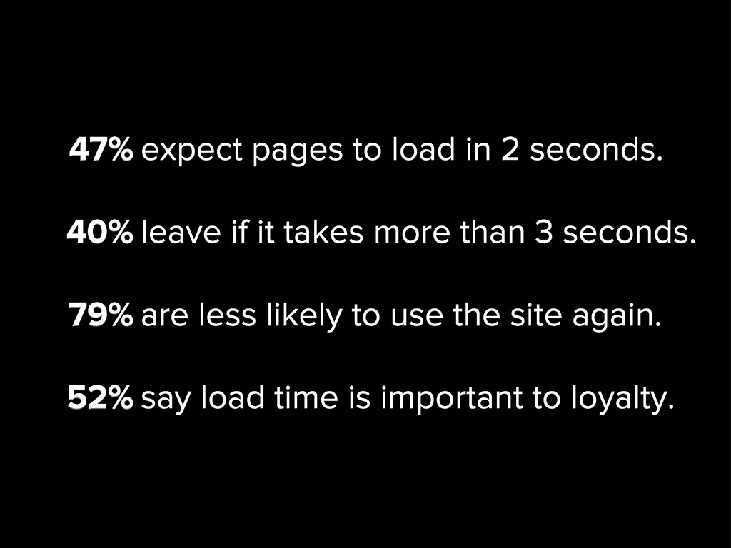 expect pages to load in 2 seconds. leave if it ...