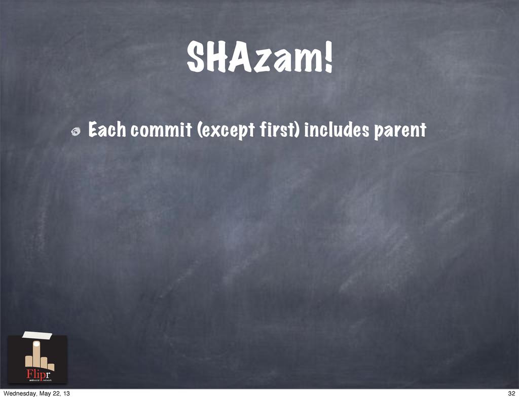 SHAzam! Each commit (except first) includes par...