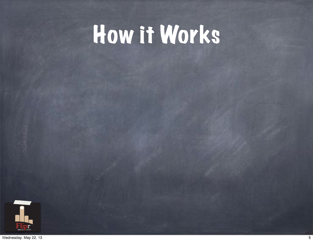 How it Works antisocial network 5 Wednesday, Ma...