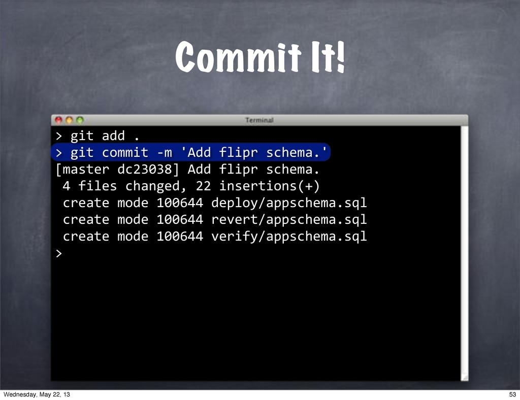 "Commit It! > """"git""add"". >""git""commit""*m""'Add""f..."