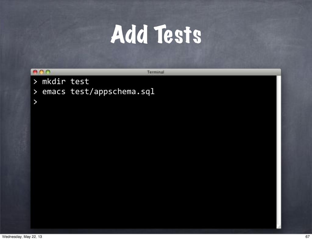"""Add Tests > """"""""mkdir""""test > """"""""emacs""""test/appsche..."""
