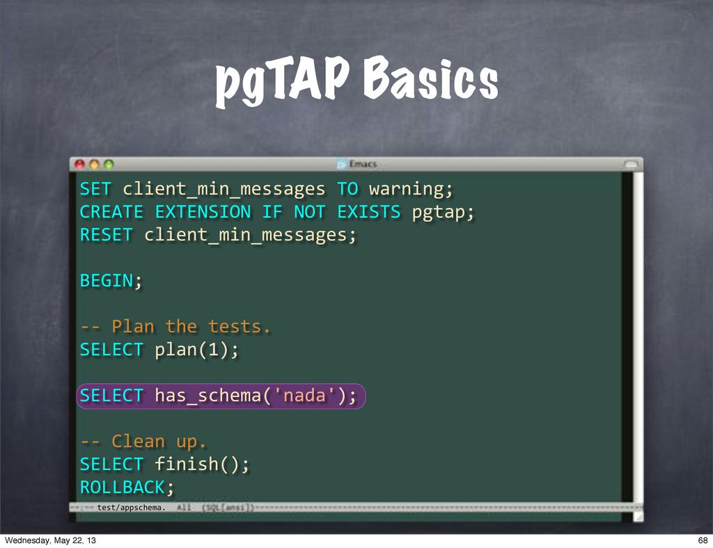 """test/appschema. pgTAP Basics SET""""client_min_mes..."""