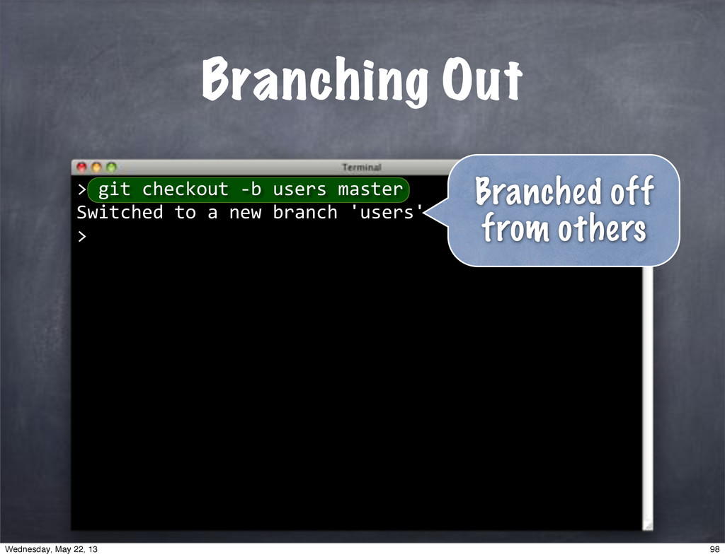 """""git""checkout""*b""users""master Switched""to""a""ne..."