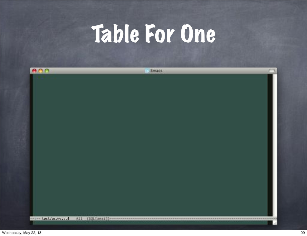 test/users.sql Table For One 99 Wednesday, May ...