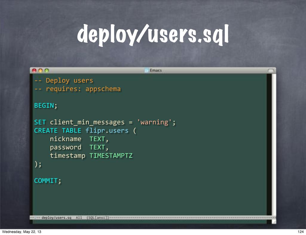 """**""""Deploy""""users **""""requires:""""appschema BEGIN; S..."""