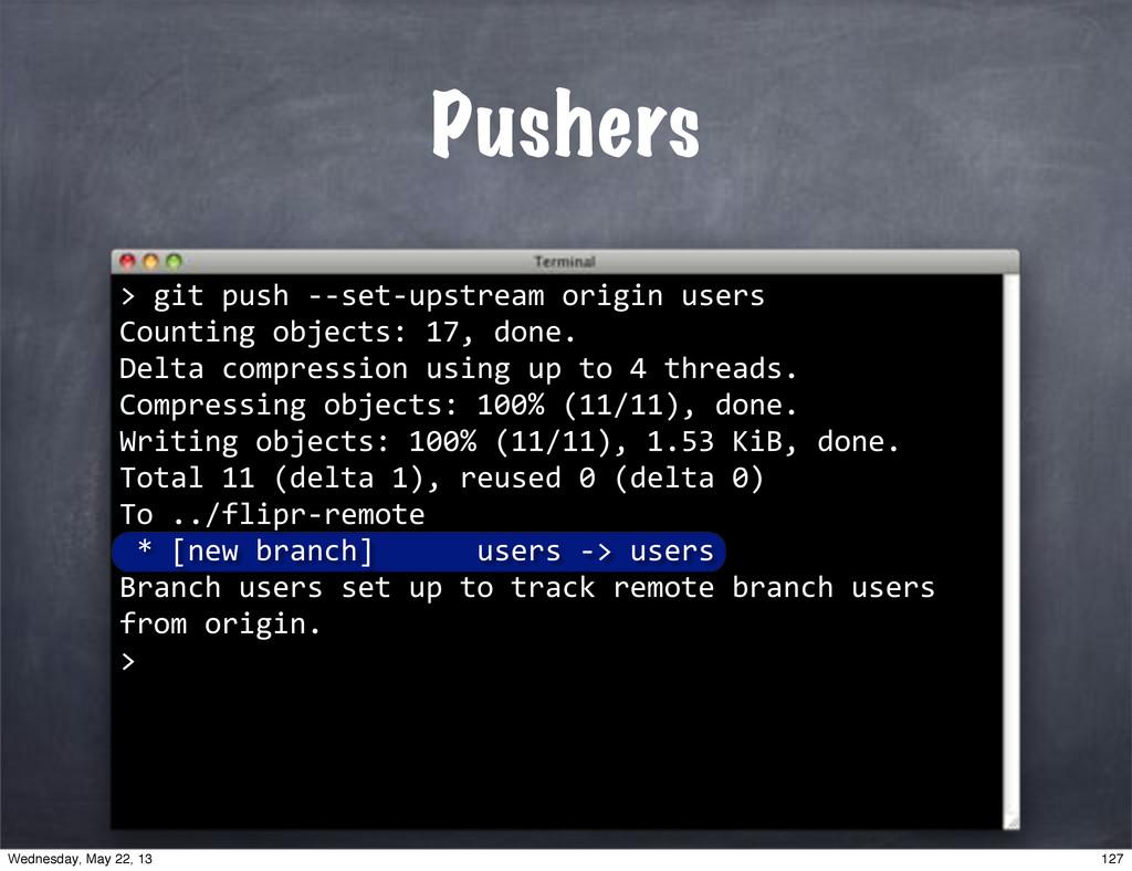 "Pushers > """"git""push""**set*upstream""origin""user..."