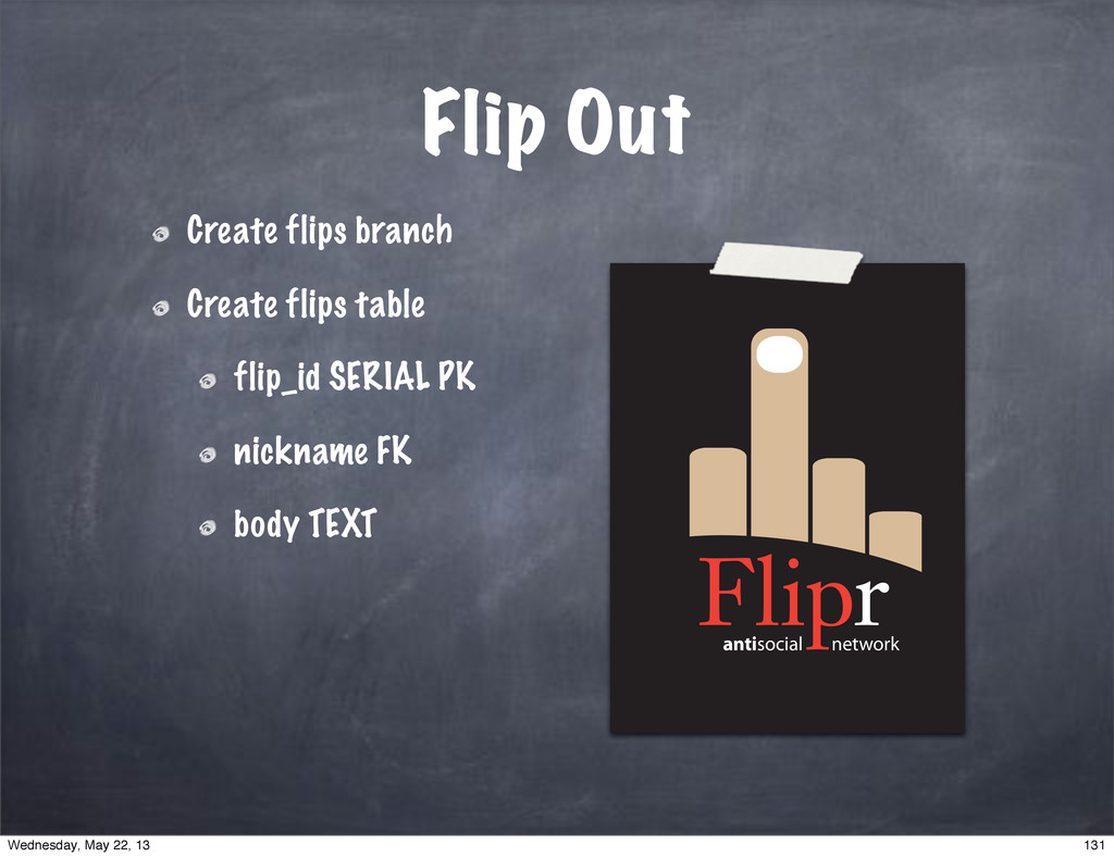 antisocial network Flip Out Create flips branch...