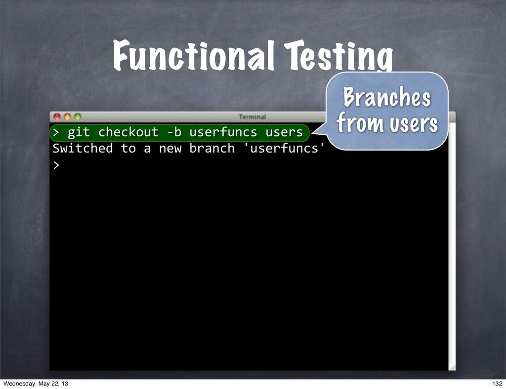 "Functional Testing """"git""checkout""*b""userfuncs""..."