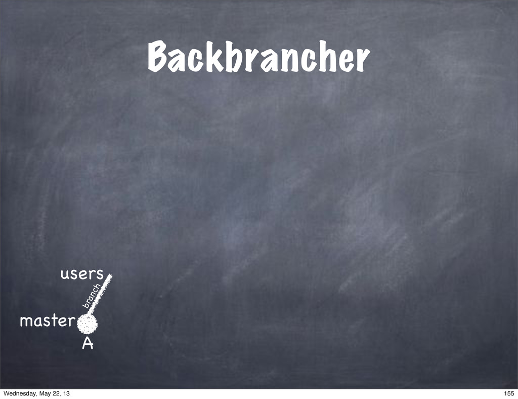 Backbrancher master users A branch 155 Wednesda...