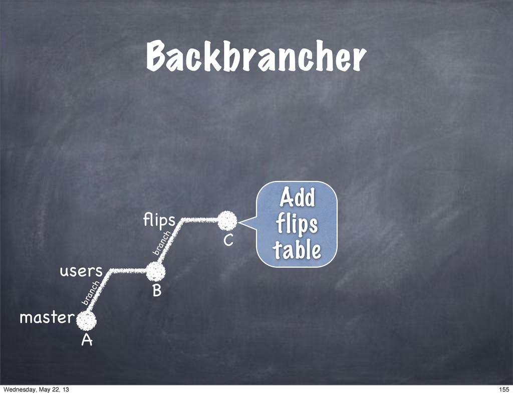 Backbrancher master users A B flips C Add flips ...