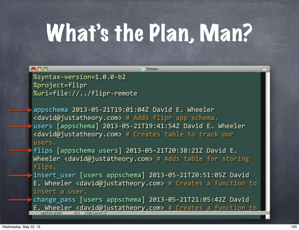 sqitch.plan What's the Plan, Man? %syntax*versi...