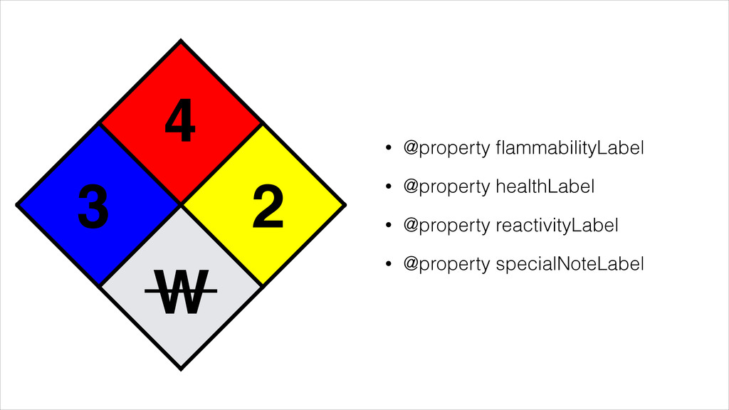 4 3 2 W • @property flammabilityLabel • @propert...