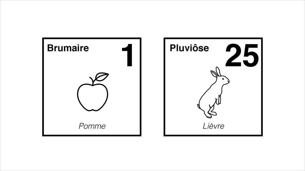 Brumaire 1 Pomme Pluviôse 25 Lièvre