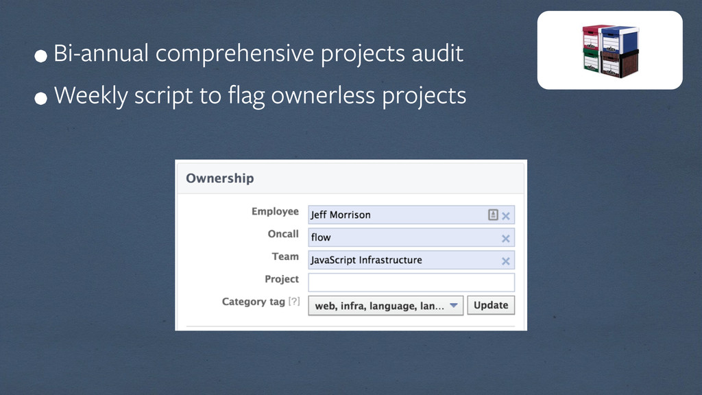•Bi-annual comprehensive projects audit •Weekly...