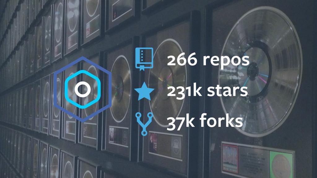 266 repos 231k stars 37k forks ! ⋆ #