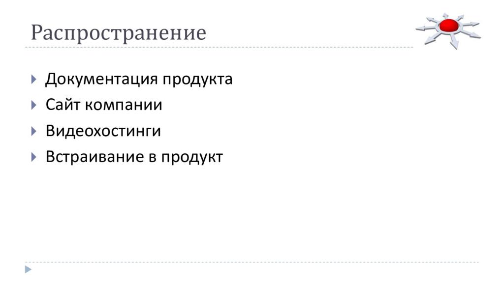 Распространение  Документация продукта  Сайт ...