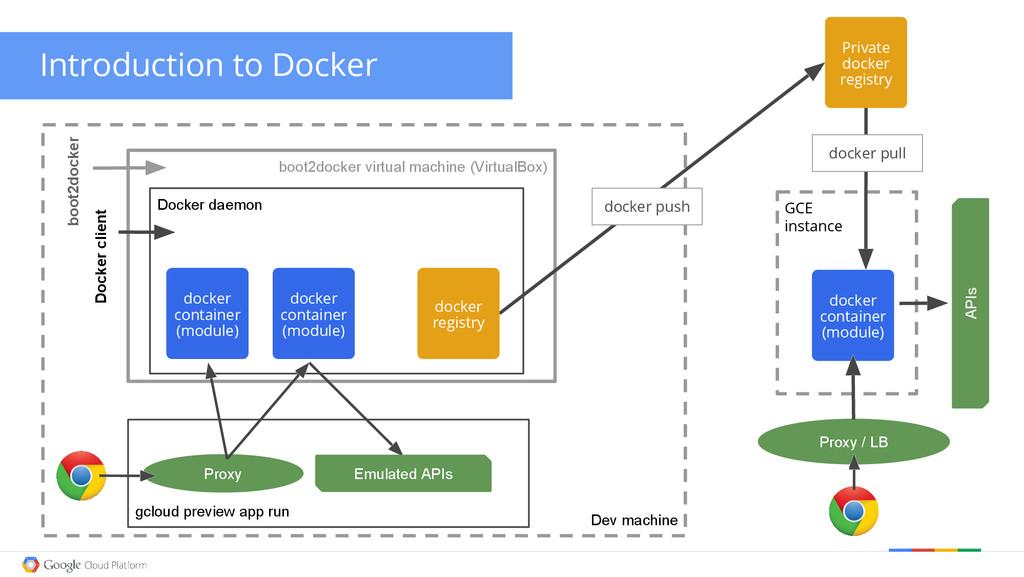 GCE instance Introduction to Docker Dev machine...