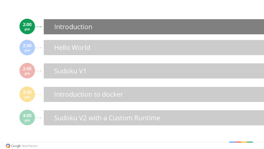 Hello World Sudoku V1 Introduction to docker Su...