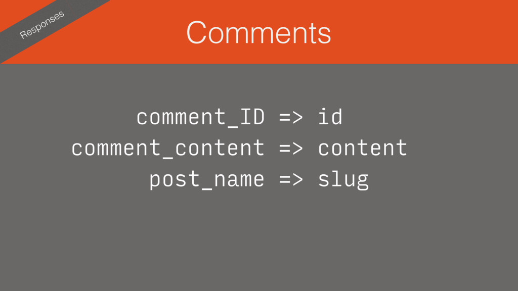 Responses Comments comment_ID => id comment_con...