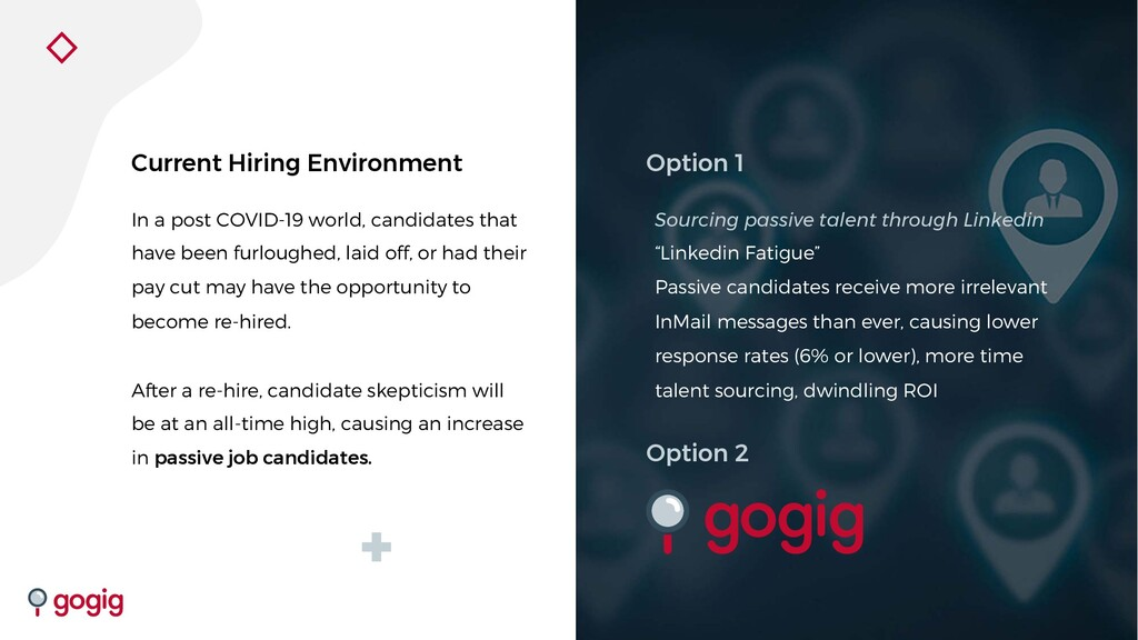 Current Hiring Environment In a post COVID-19 w...