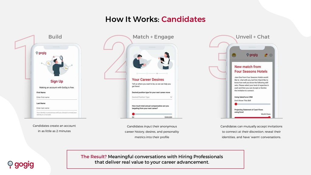 How It Works: Candidates Build Candidates input...