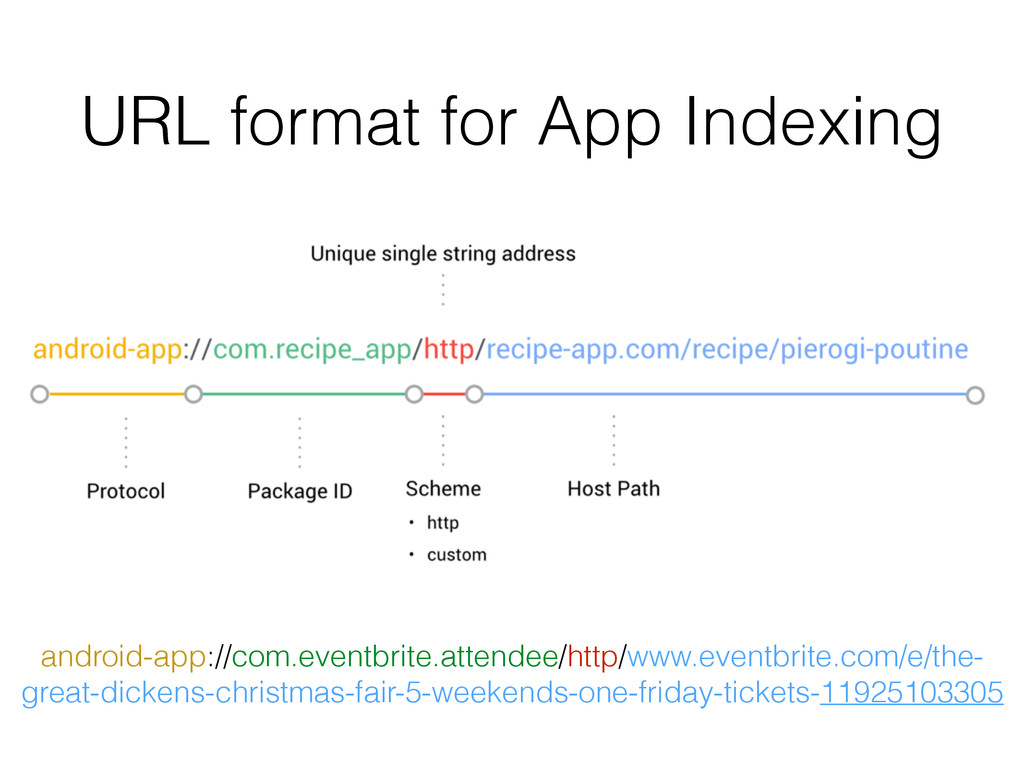 URL format for App Indexing android-app://com.e...