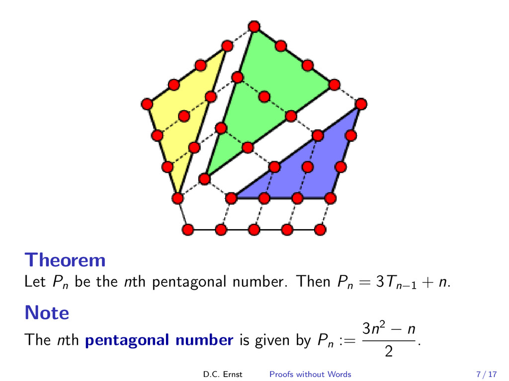 Theorem Let Pn be the nth pentagonal number. Th...