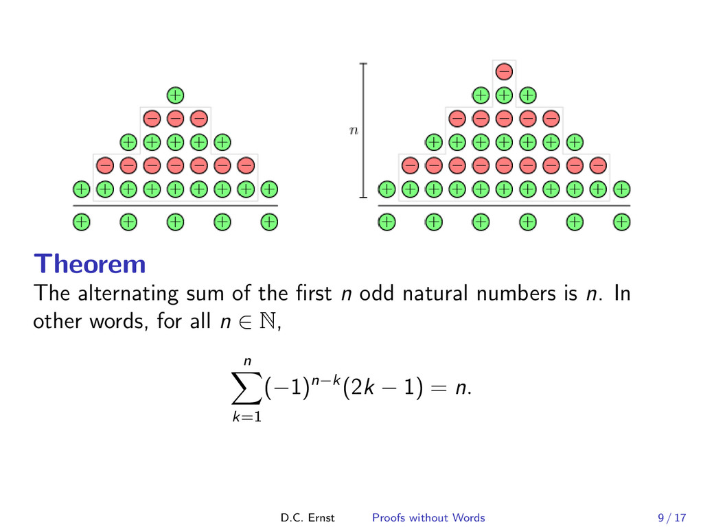 Theorem The alternating sum of the first n odd n...