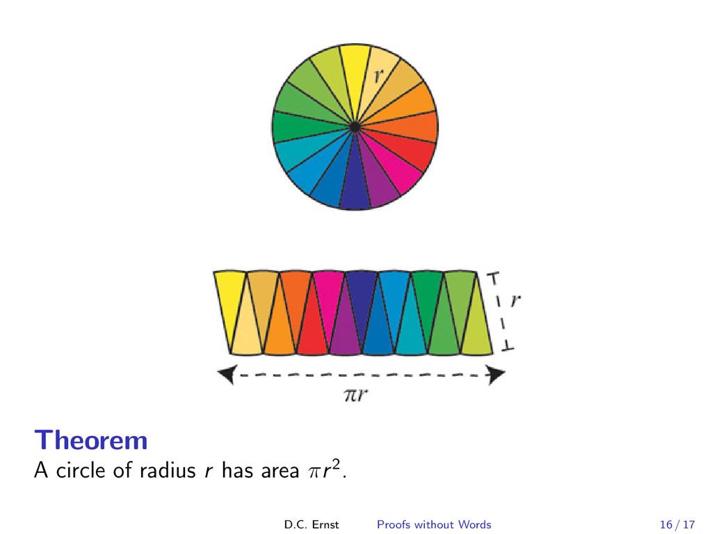 Theorem A circle of radius r has area πr2. D.C....