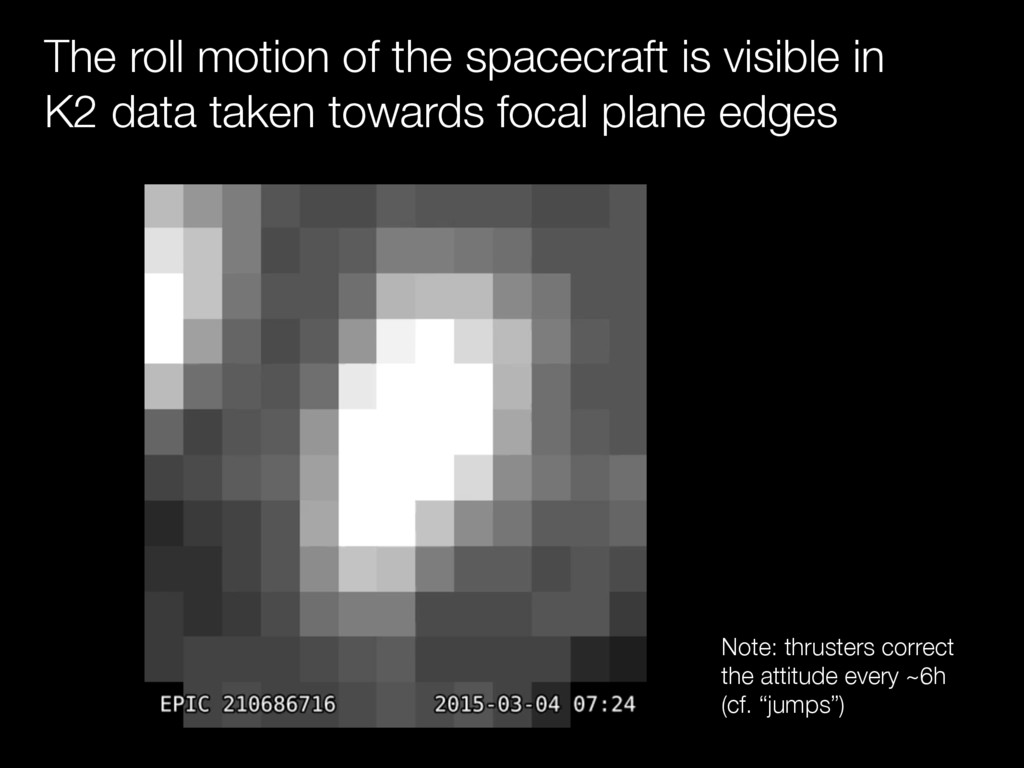 The roll motion of the spacecraft is visible in...