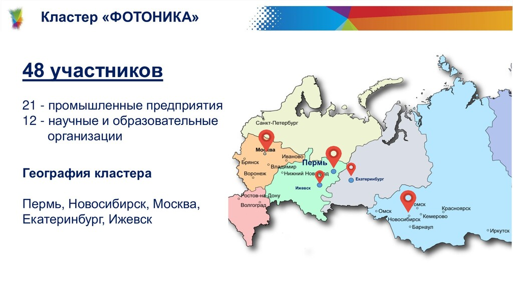 Кластер «ФОТОНИКА» Пермь Екатеринбург Ижевск Ге...