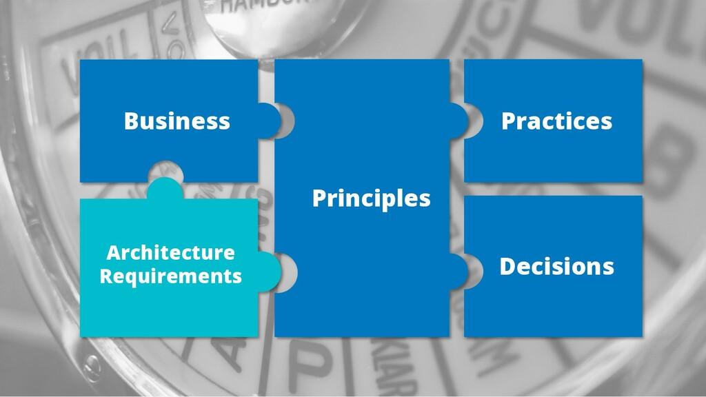 Decisions Practices Business Architecture Requi...