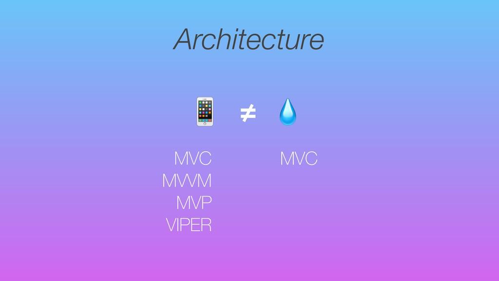 Architecture MVC MVVM MVP VIPER  ≠ MVC