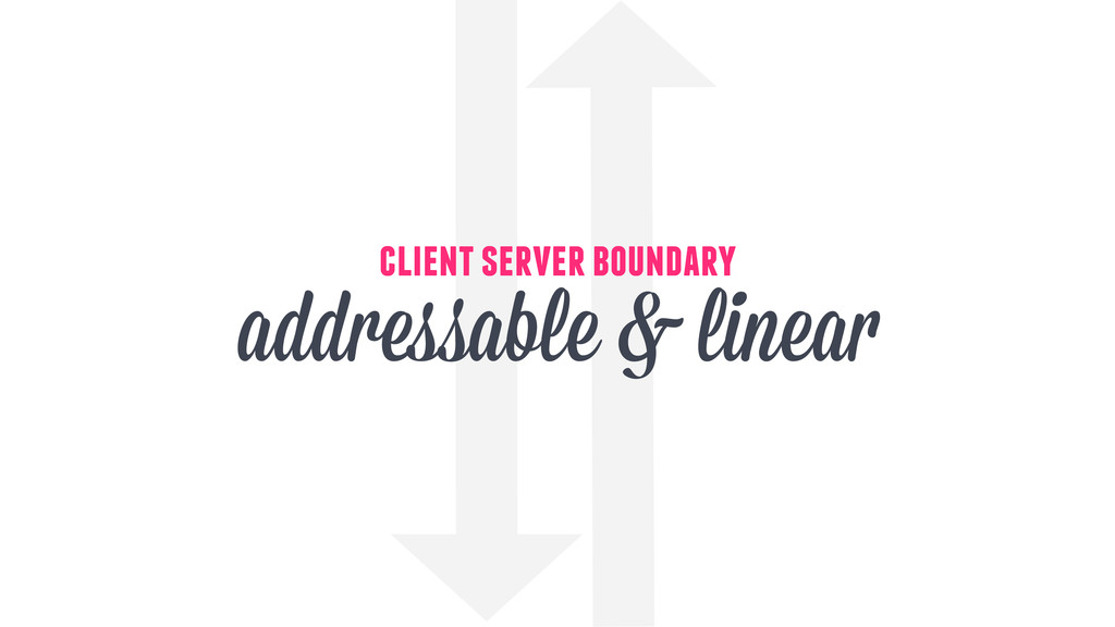 client server boundary addressable & linear