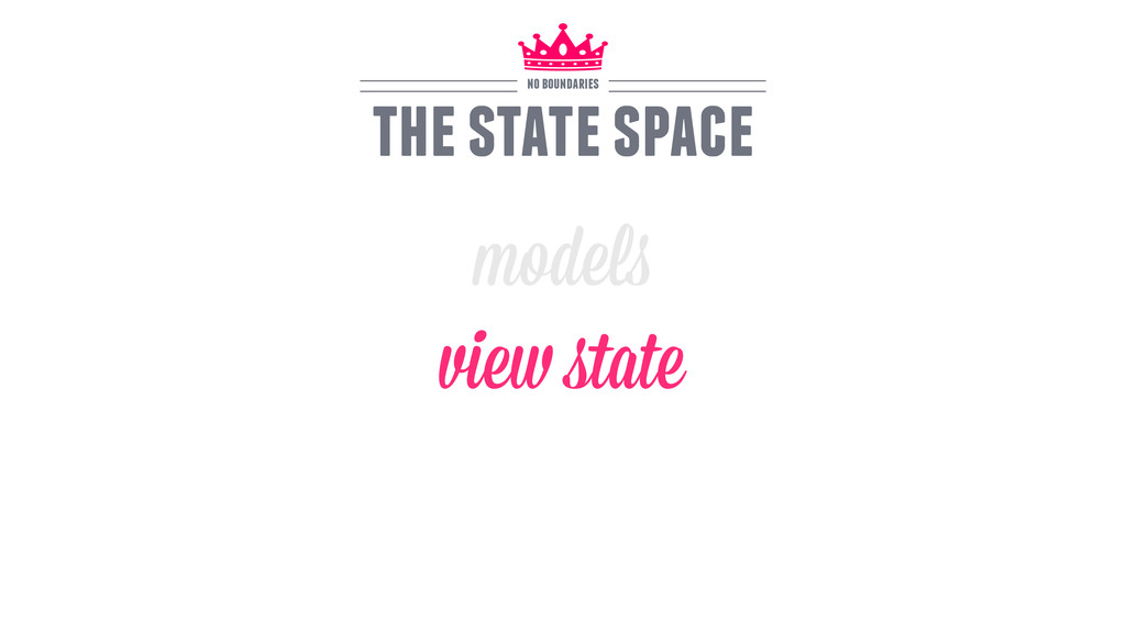 models view state the state space no boundaries
