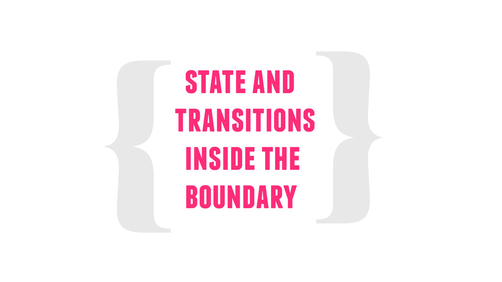 {❴ {❴ state and transitions inside the boundary
