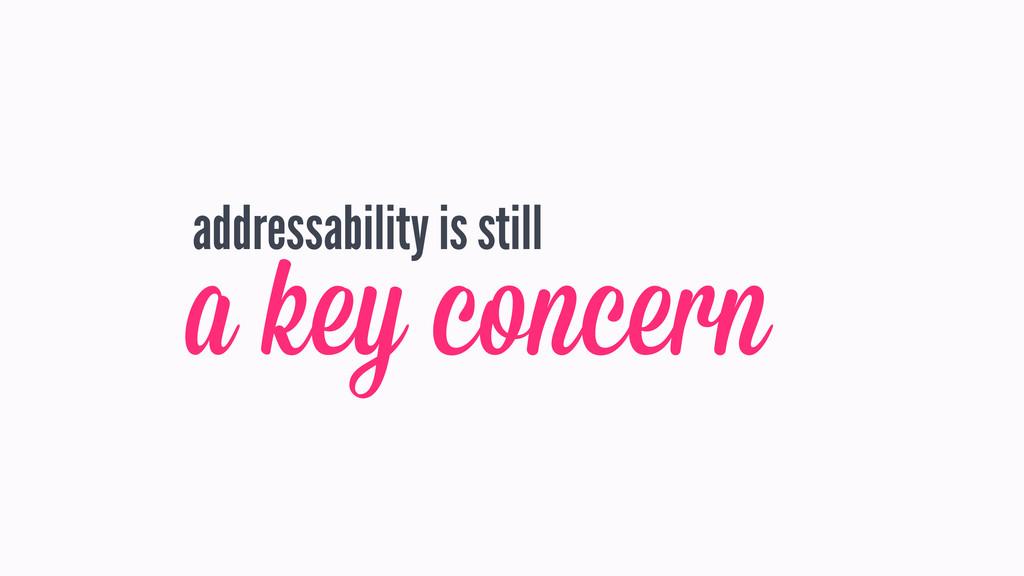 addressability is still a key concern